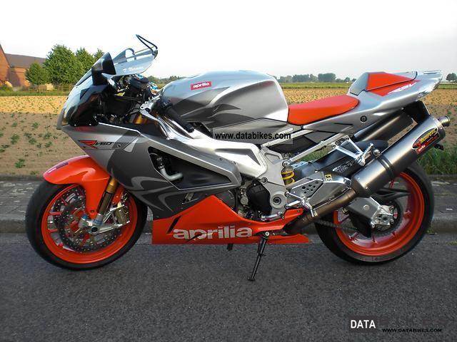 2007 Aprilia  RSV Mille Motorcycle Sports/Super Sports Bike photo