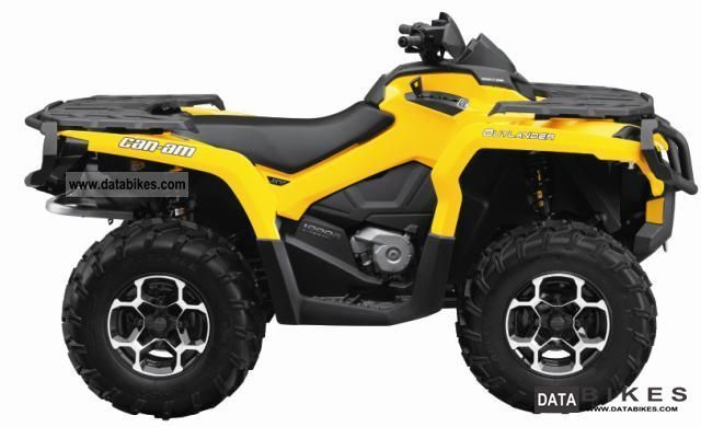 Can Am Spyder Bikes For Sale Used Motorbikes