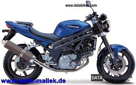 Hyosung GT650FI - CycleChaos
