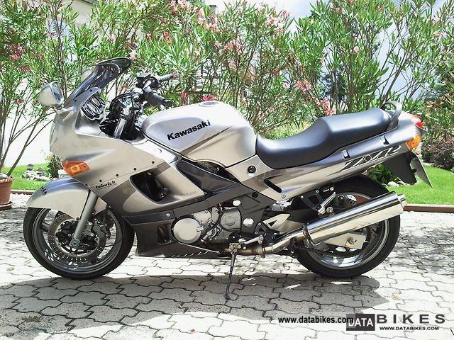 2003 Kawasaki ZX-6R - Moto.ZombDrive.COM