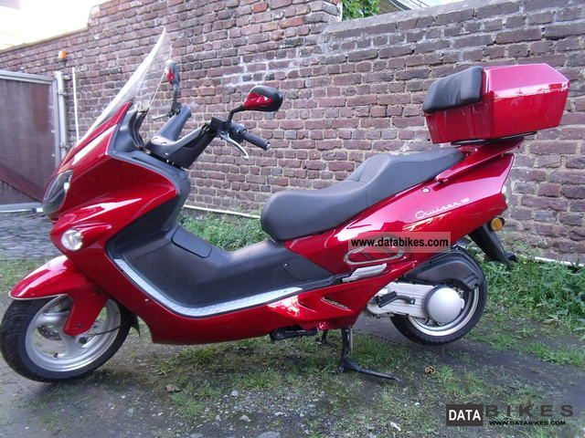 Other Yiying Scooters Cc Peugeot Piaggio As Neuw Lgw on Motorcycle 125cc Scooter