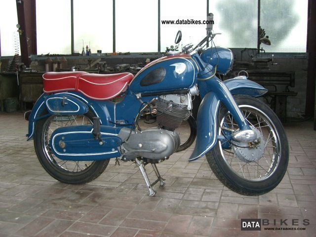 NSU  Max 1951 Vintage, Classic and Old Bikes photo